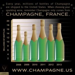 CHAMPAGNE Sales 2008-2013 Source-Champagne Bureau_09122014